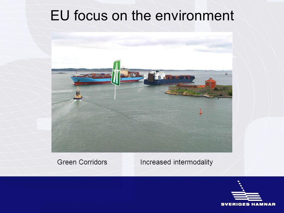 EU focus on the environment Green Corridors Increased intermodality