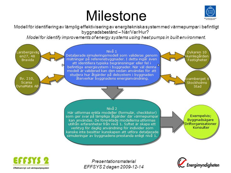 Presentationsmaterial EFFSYS 2 dagen 2009-12-14 Milestone Modell för identifiering av lämplig effektivisering av energitekniska system med värmepumpar i befintligt byggnadsbestånd – När/Var/Hur.
