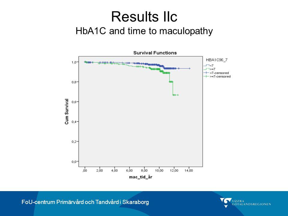 FoU-centrum Primärvård och Tandvård i Skaraborg Results IIc HbA1C and time to maculopathy