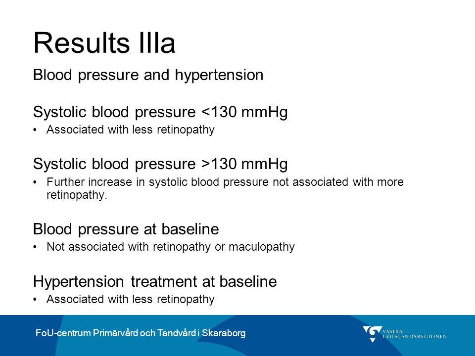 FoU-centrum Primärvård och Tandvård i Skaraborg Results IIIa Blood pressure and hypertension Systolic blood pressure <130 mmHg Associated with less re