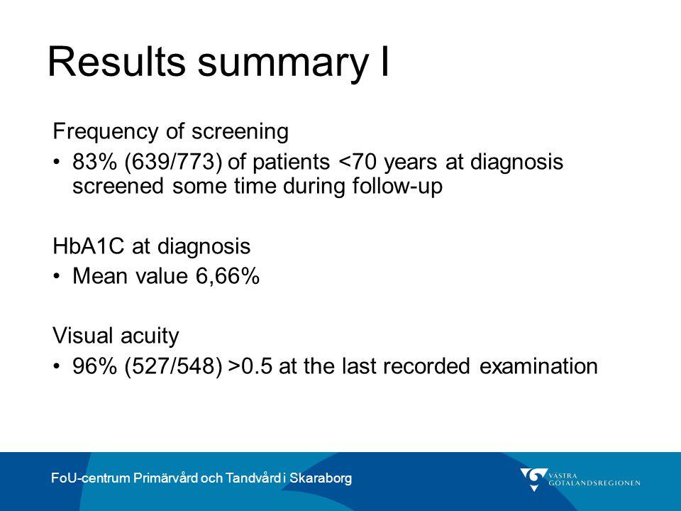 FoU-centrum Primärvård och Tandvård i Skaraborg Results summary I Frequency of screening 83% (639/773) of patients <70 years at diagnosis screened som