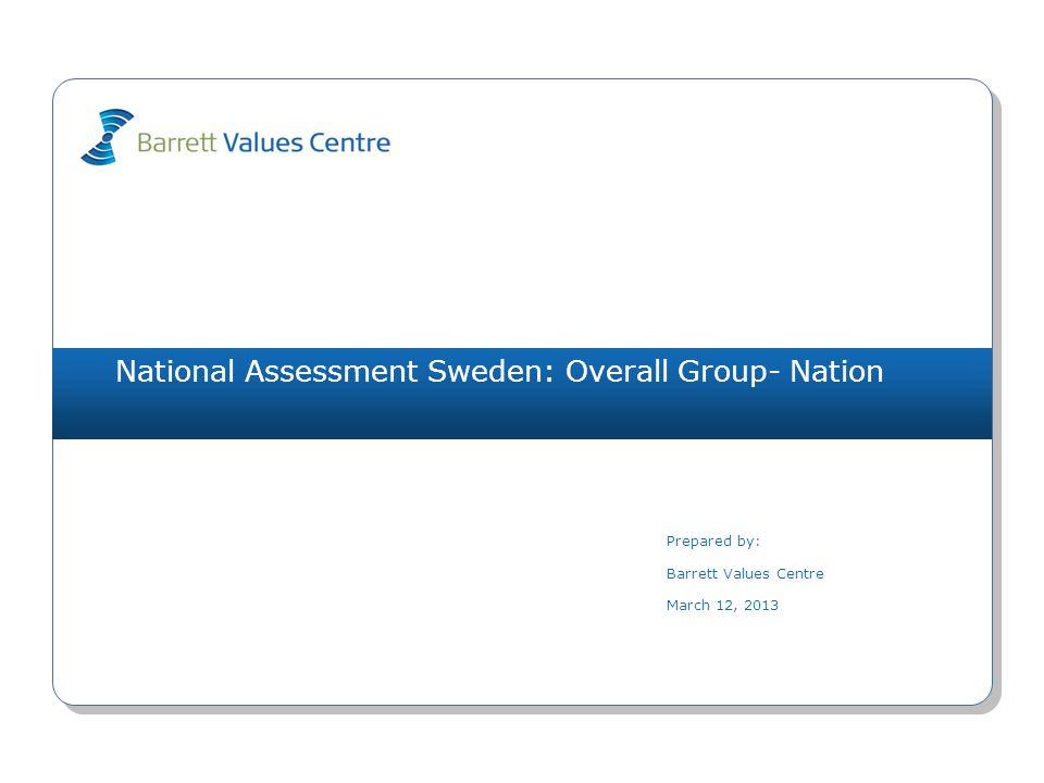 National Assessment Sweden: Overall Group- Nation (1001) arbetslöshet (L) 5991(O) byråkrati (L) 4573(O) osäkerhet om framtiden (L) 4381(I) yttrandefrihet 3954(O) resursslöseri (L) 3543(O) materialistiskt (L) 3381(I) skyller på varandra (L) 3342(R) fred 3327(S) kortsiktighet (L) 3191(O) utbildningsmöjligheter 2793(O) arbetstillfällen 6121(O) ekonomisk stabilitet 4901(I) ansvar för kommande generationer 4057(S) välfungerande sjukvård 3351(O) bevarande av naturen 3306(S) demokratiska processer 2774(R) miljömedvetenhet 2626(S) långsiktighet 2567(S) omsorg om de äldre 2534(S) jämlikhet 2394(R) Values PlotMarch 12, 2013 Copyright 2013 Barrett Values Centre I = Individuell R = Relationsvärdering Understruket med svart = PV & CC Orange = PV, CC & DC Orange = CC & DC Blå = PV & DC P = Positiv L = Möjligtvis begränsande (vit cirkel) O = Organisationsvärdering S = Samhällsvärdering Värderingar som matchar PV - CC 0 CC - DC 0 PV - DC 0 Hälsoindex (PL) PV-10-0 CC - 3-7 DC-10-0 humor/ glädje 4705(I) familj 4222(R) ansvar 3834(I) ärlighet 3575(I) tar ansvar 3154(R) medkänsla 2907(R) positiv attityd 2845(I) rättvisa 2795(R) anpassningsbarhet 2574(I) självständighet 2284(I) NivåPersonliga värderingar (PV)Nuvarande kulturella värderingar (CC)Önskade kulturella värderingar (DC) 7 6 5 4 3 2 1 IRS (P)=6-4-0 IRS (L)=0-0-0IROS (P)=0-0-2-1 IROS (L)=2-1-4-0IROS (P)=1-2-2-5 IROS (L)=0-0-0-0