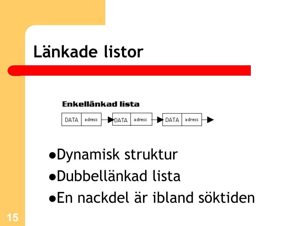 15 Länkade listor Dynamisk struktur Dubbellänkad lista En nackdel är ibland söktiden