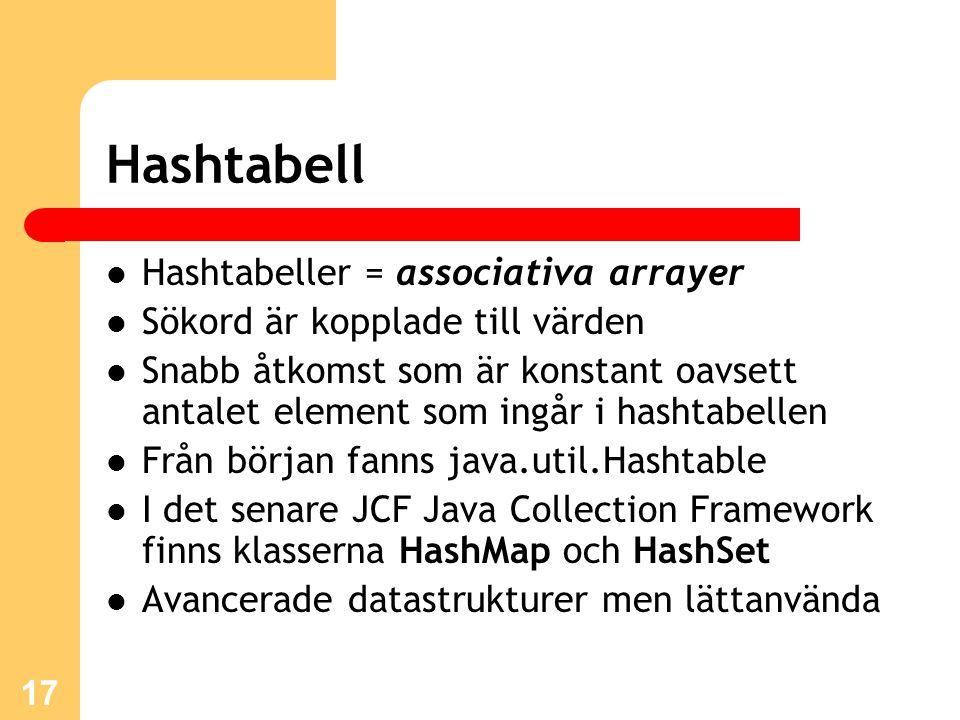 17 Hashtabell Hashtabeller = associativa arrayer Sökord är kopplade till värden Snabb åtkomst som är konstant oavsett antalet element som ingår i hashtabellen Från början fanns java.util.Hashtable I det senare JCF Java Collection Framework finns klasserna HashMap och HashSet Avancerade datastrukturer men lättanvända