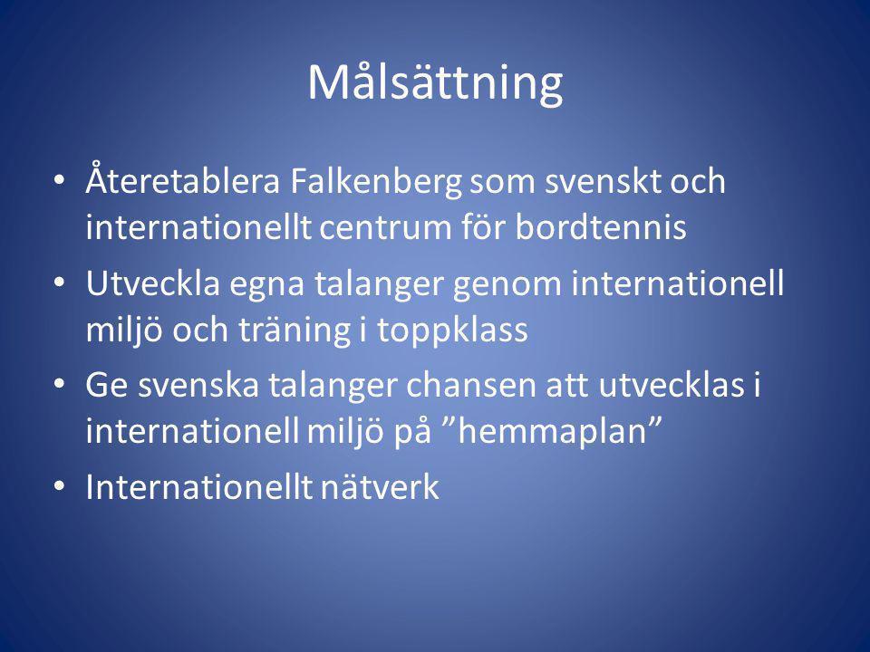 Målsättning Återetablera Falkenberg som svenskt och internationellt centrum för bordtennis Utveckla egna talanger genom internationell miljö och träning i toppklass Ge svenska talanger chansen att utvecklas i internationell miljö på hemmaplan Internationellt nätverk