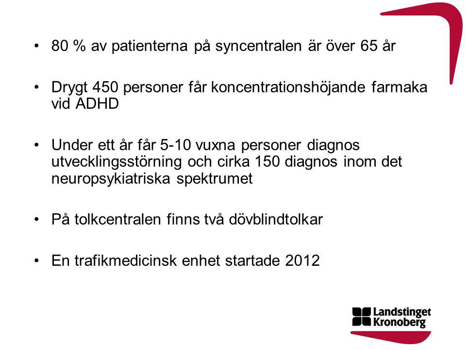 80 % av patienterna på syncentralen är över 65 år Drygt 450 personer får koncentrationshöjande farmaka vid ADHD Under ett år får 5-10 vuxna personer d