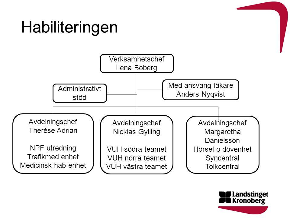 Habiliteringen Verksamhetschef Lena Boberg Administrativt stöd Med ansvarig läkare Anders Nyqvist Avdelningschef Nicklas Gylling VUH södra teamet VUH