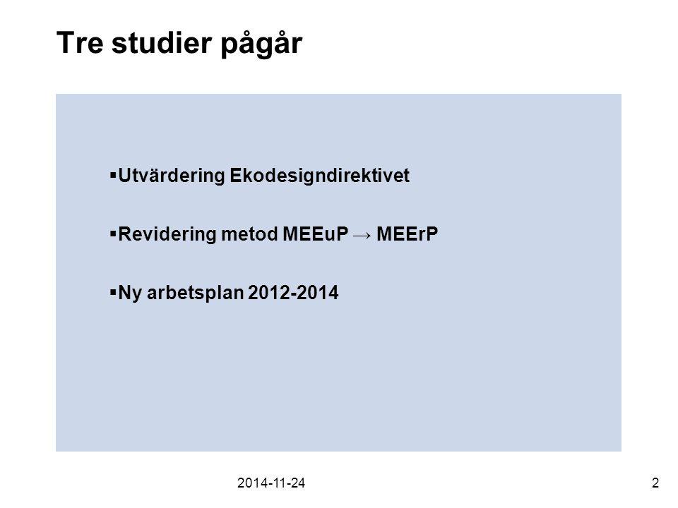 Tre studier pågår  Utvärdering Ekodesigndirektivet  Revidering metod MEEuP → MEErP  Ny arbetsplan 2012-2014 2014-11-242