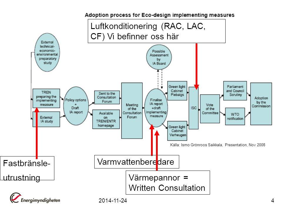 4 Luftkonditionering (RAC, LAC, CF) Vi befinner oss här Källa: Ismo Grönroos Saikkala, Presentation, Nov 2008 Värmepannor = Written Consultation 2014-11-24 Varmvattenberedare Fastbränsle- utrustning