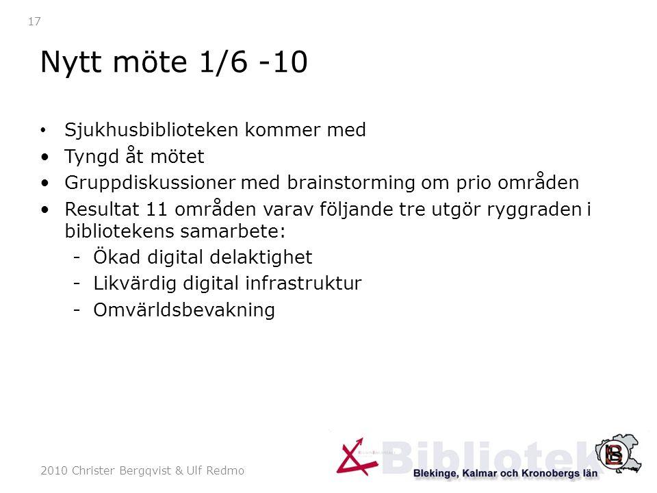 2010 Christer Bergqvist & Ulf Redmo 17 Nytt möte 1/6 -10 Sjukhusbiblioteken kommer med Tyngd åt mötet Gruppdiskussioner med brainstorming om prio områden Resultat 11 områden varav följande tre utgör ryggraden i bibliotekens samarbete: -Ökad digital delaktighet -Likvärdig digital infrastruktur -Omvärldsbevakning