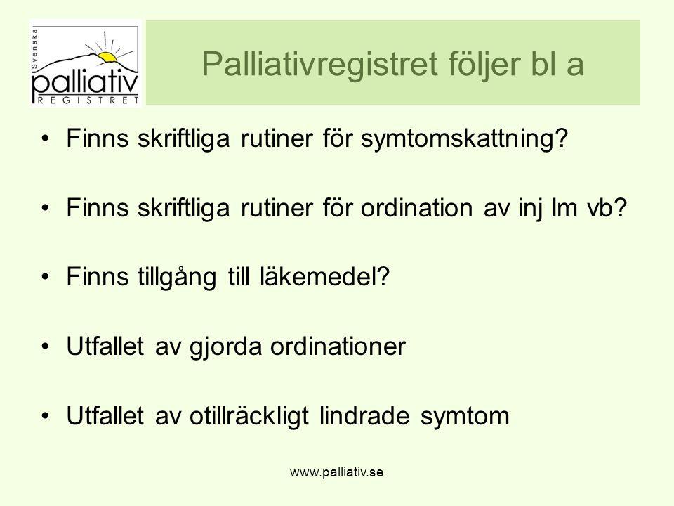 Palliativregistret följer bl a Finns skriftliga rutiner för symtomskattning? Finns skriftliga rutiner för ordination av inj lm vb? Finns tillgång till