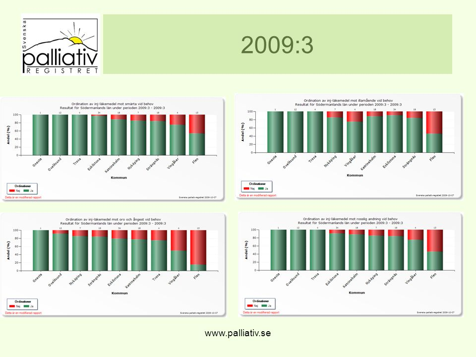 2009:3 www.palliativ.se