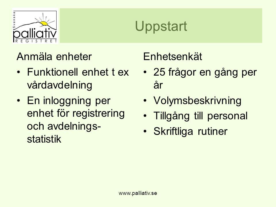 att ha rätt till palliativ vård, inte bara på sjukhus www.palliativ.se 18.