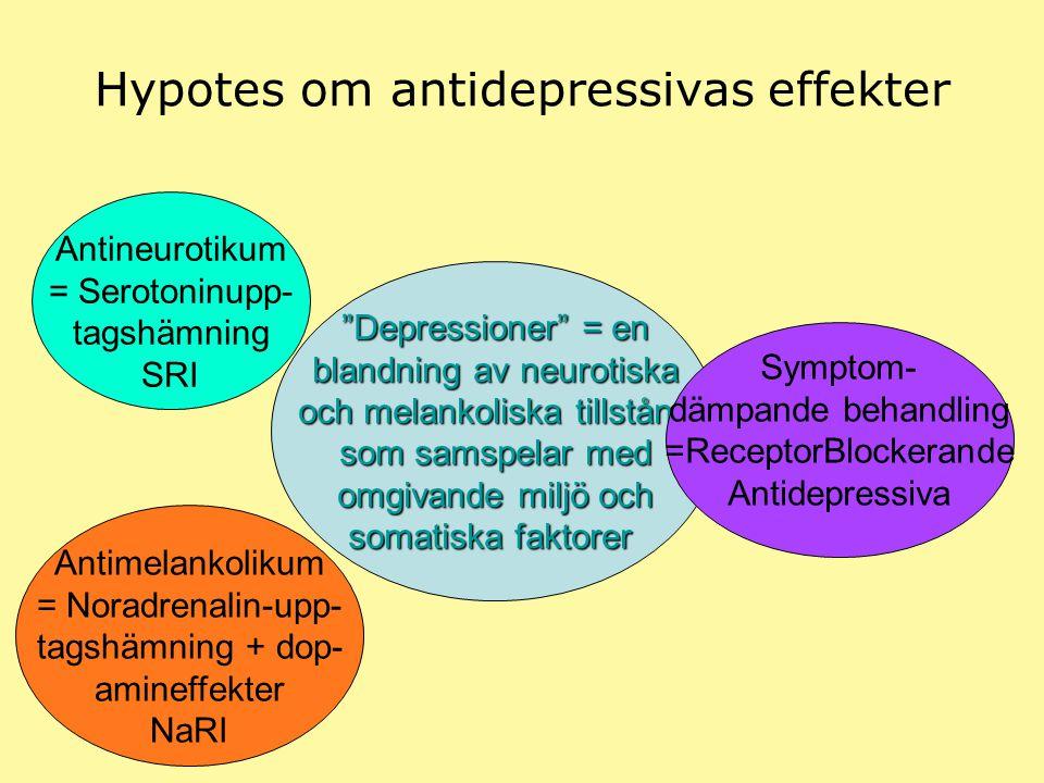 Hypotes om antidepressivas effekter Depressioner = en blandning av neurotiska och melankoliska tillstånd som samspelar med omgivande miljö och somatiska faktorer Antineurotikum = Serotoninupp- tagshämning SRI Antimelankolikum = Noradrenalin-upp- tagshämning + dop- amineffekter NaRI Symptom- dämpande behandling =ReceptorBlockerande Antidepressiva