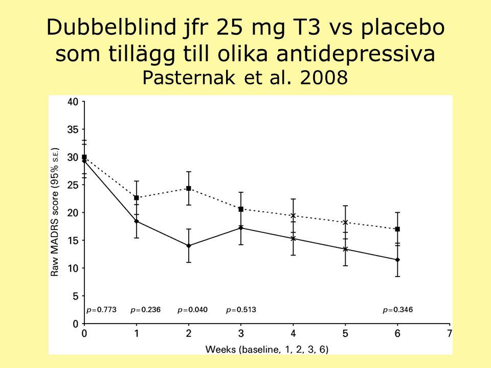 Dubbelblind jfr 25 mg T3 vs placebo som tillägg till olika antidepressiva Pasternak et al. 2008