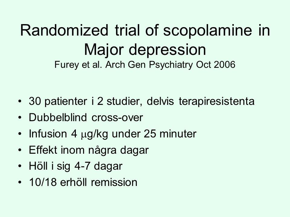 Randomized trial of scopolamine in Major depression Furey et al.