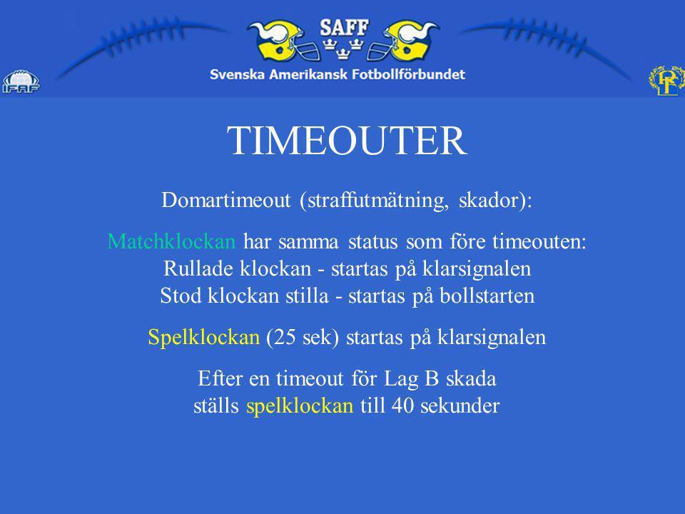 TIMEOUTER Domartimeout (straffutmätning, skador): Matchklockan har samma status som före timeouten: Rullade klockan - startas på klarsignalen Stod klo