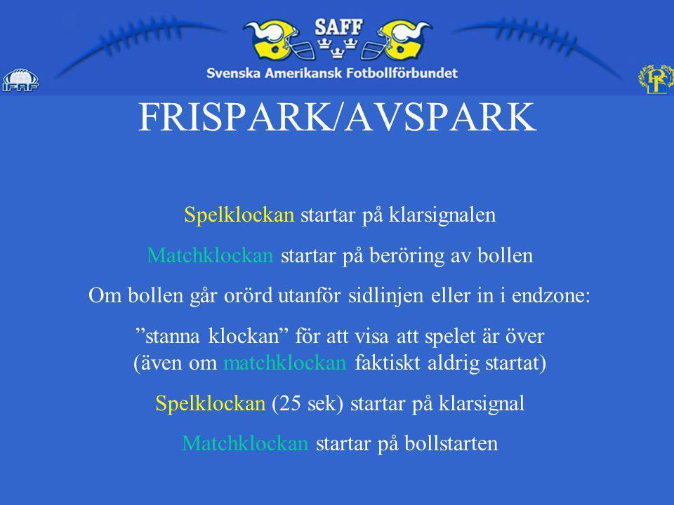 FRISPARK/AVSPARK Spelklockan startar på klarsignalen Matchklockan startar på beröring av bollen Om bollen går orörd utanför sidlinjen eller in i endzo