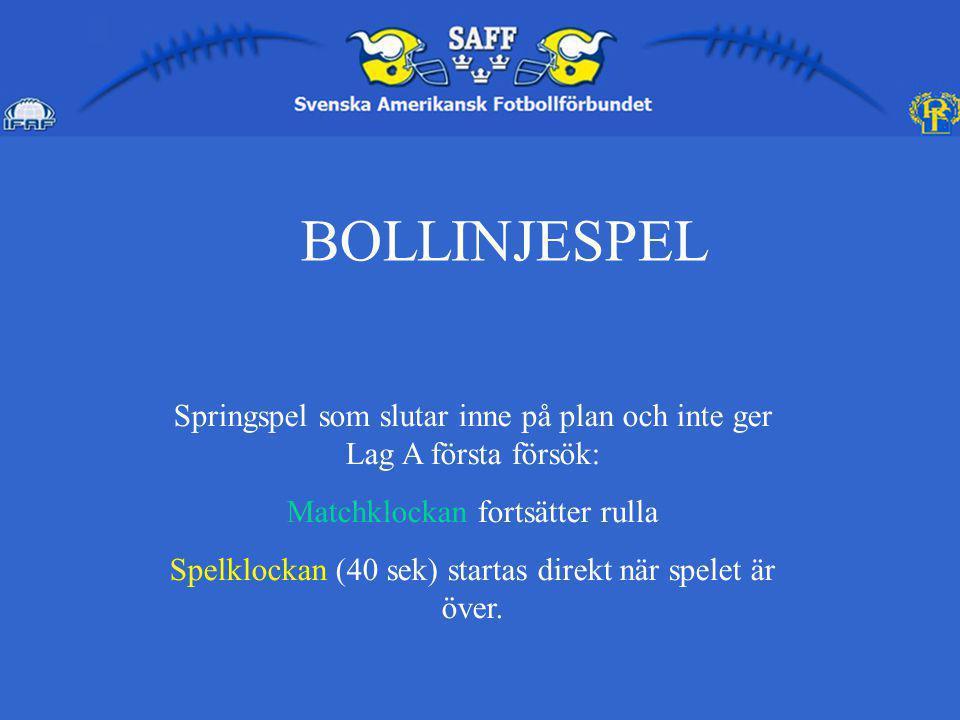 BOLLINJESPEL Springspel som slutar inne på plan och inte ger Lag A första försök: Matchklockan fortsätter rulla Spelklockan (40 sek) startas direkt när spelet är över.