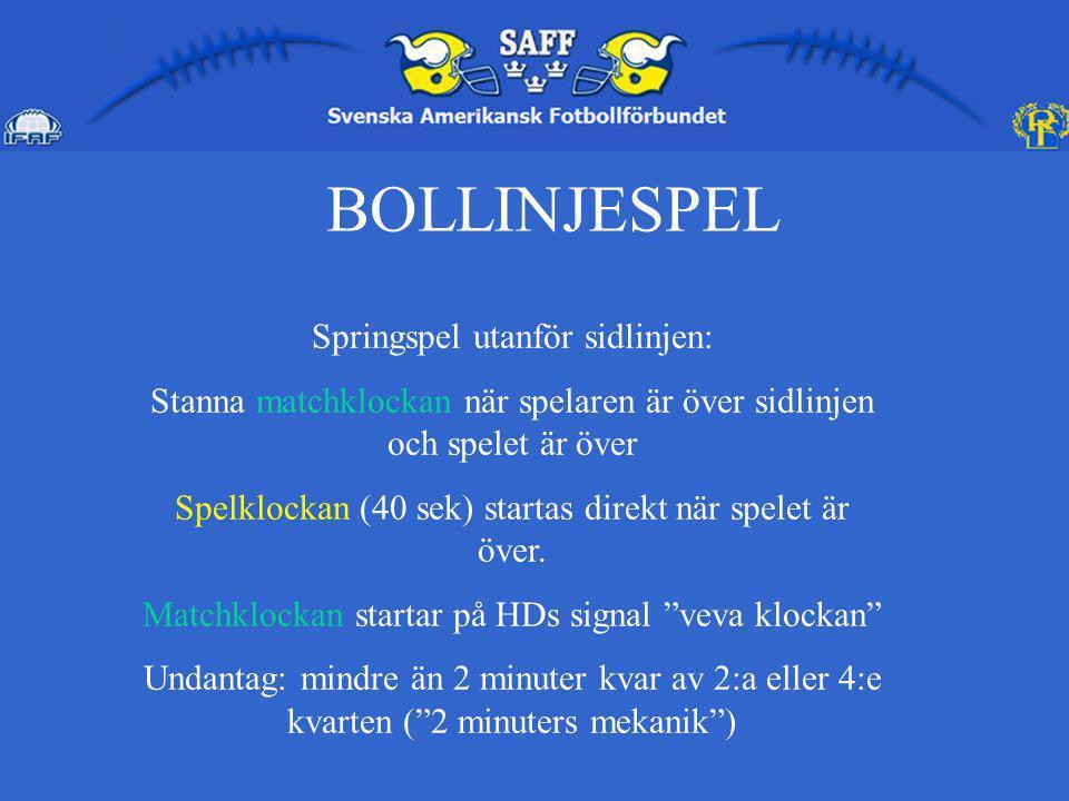 BOLLINJESPEL Springspel utanför sidlinjen: Stanna matchklockan när spelaren är över sidlinjen och spelet är över Spelklockan (40 sek) startas direkt när spelet är över.