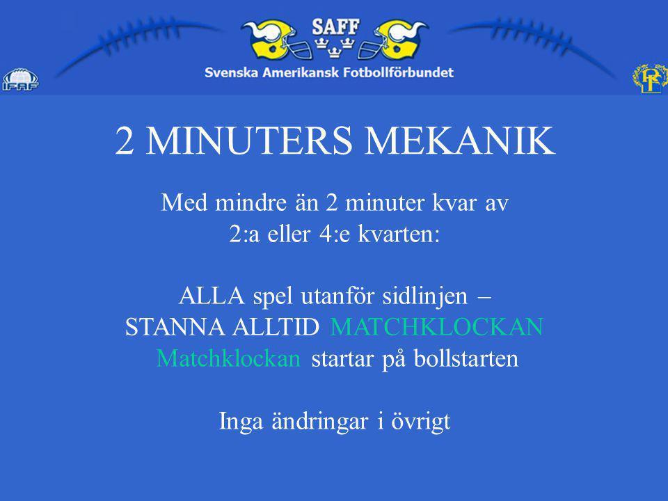 2 MINUTERS MEKANIK Med mindre än 2 minuter kvar av 2:a eller 4:e kvarten: ALLA spel utanför sidlinjen – STANNA ALLTID MATCHKLOCKAN Matchklockan startar på bollstarten Inga ändringar i övrigt