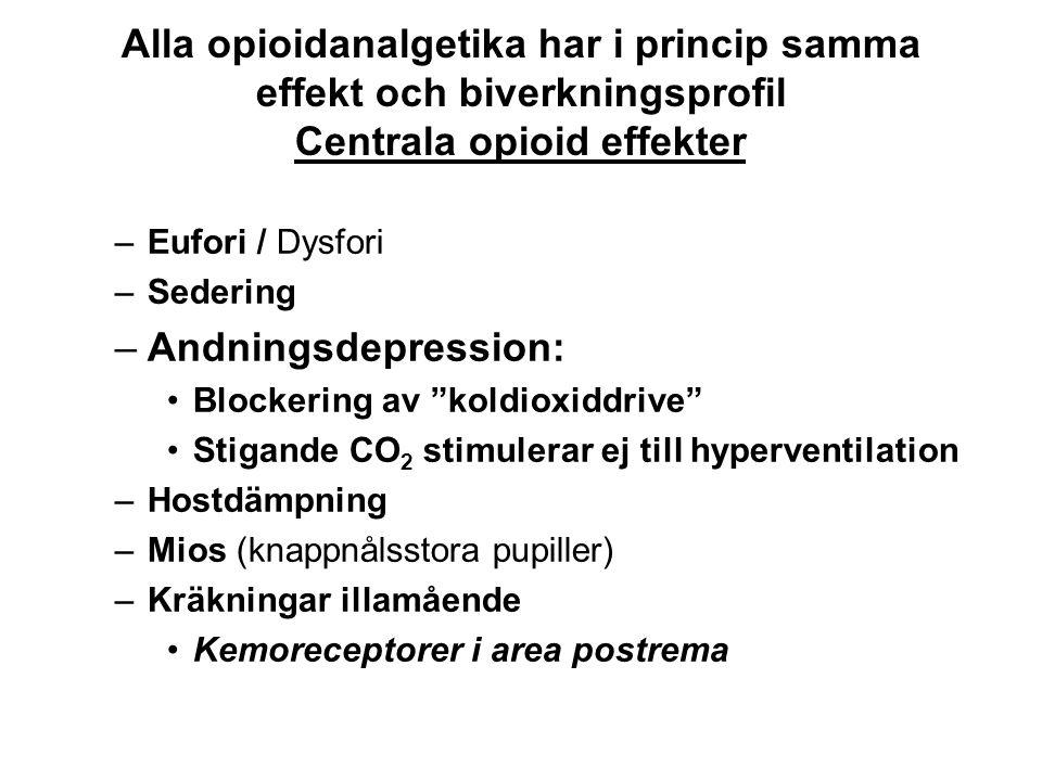 Alla opioidanalgetika har i princip samma effekt och biverkningsprofil Centrala opioid effekter –Eufori / Dysfori –Sedering –Andningsdepression: Block