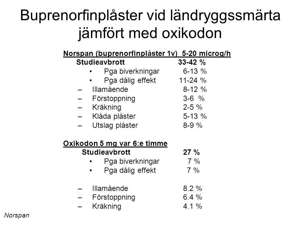 Norspan (buprenorfinplåster 1v) 5-20 microg/h Studieavbrott 33-42 % Pga biverkningar 6-13 % Pga dålig effekt 11-24 % –Illamående 8-12 % –Förstoppning