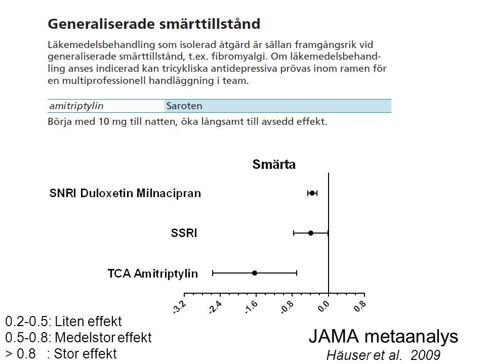 0.2-0.5: Liten effekt 0.5-0.8: Medelstor effekt > 0.8 : Stor effekt JAMA metaanalys Häuser et al. 2009