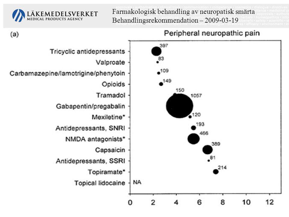 Farmakologisk behandling av neuropatisk smärta Behandlingsrekommendation – 2009-03-19