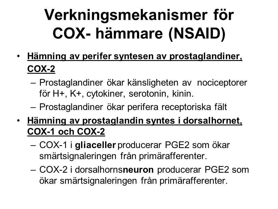 Verkningsmekanismer för COX- hämmare (NSAID) Hämning av perifer syntesen av prostaglandiner, COX-2 –Prostaglandiner ökar känsligheten av nociceptorer