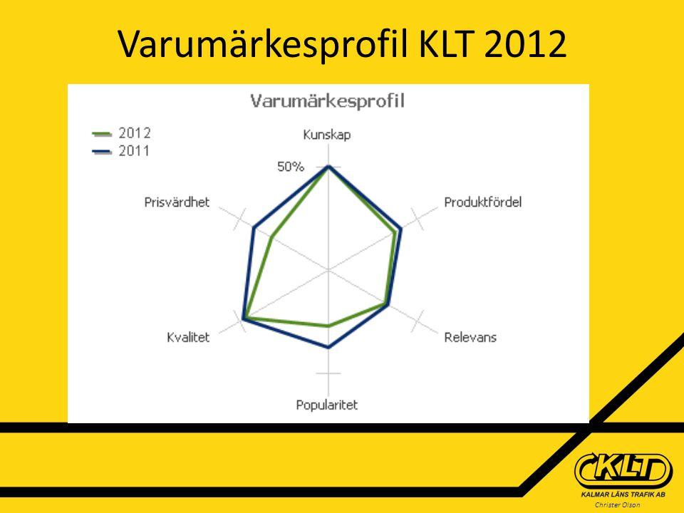 Christer Olson Differens 2012-2011 Varumärkesprofil KLT
