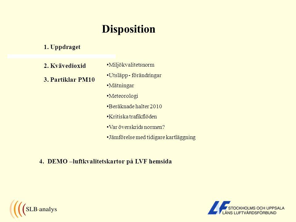 Disposition 2.