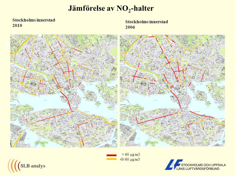 Jämförelse av NO 2 -halter > 60 µg/m3 48-60 µg/m3 Stockholms innerstad 2010 Stockholms innerstad 2006