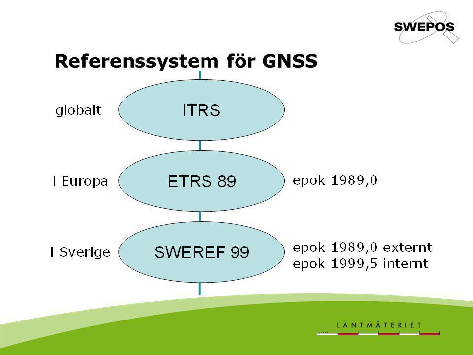 SWEREF 99 Bestämt genom en GPS-kampanj med 49 permanenta stationer, juli 1999 Antaget av EUREF som en realisering av ETRS 89, juni 2000 Infört som nationellt referenssystem för GPS, 2001 Infört som nationellt referenssystem i plan för Lantmäteriets kartor och databaser, januari 2007 Införande i kommunerna pågår (f.n.
