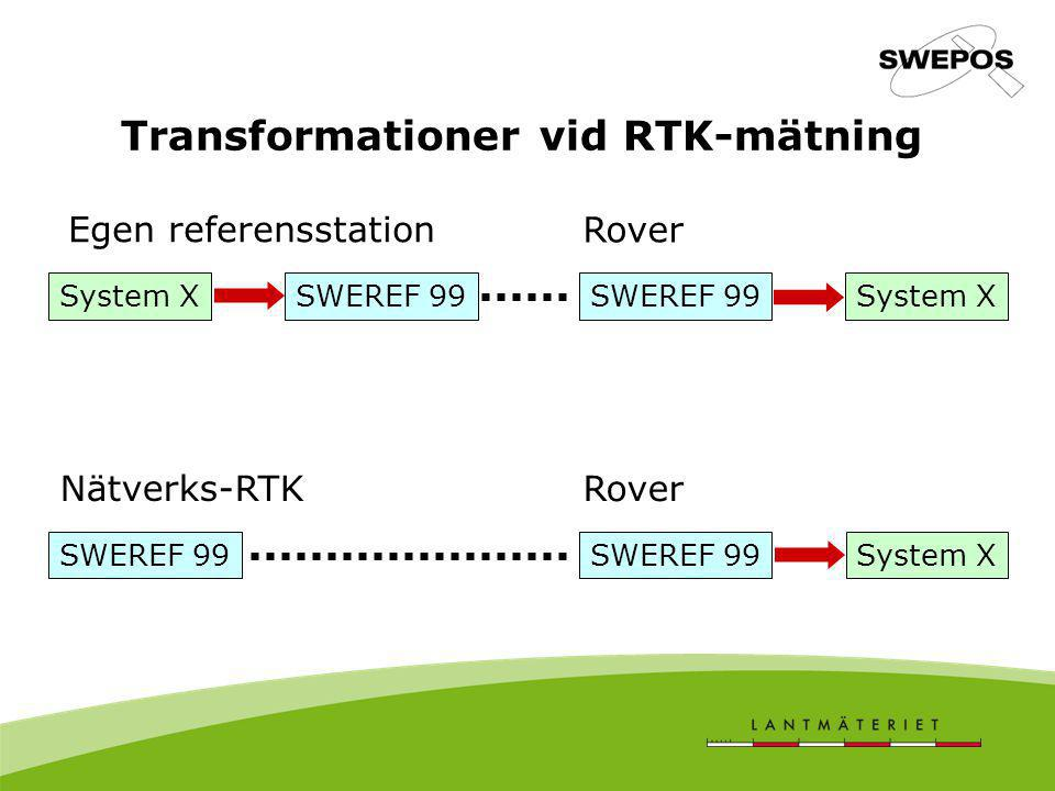 Lagring/redovisning av GNSS-mätningar Mätningen görs i SWEREF 99, men transformeras ofta till annat system För att rätt återföra mätningarna till SWEREF 99 vid ett systembyte krävs: Inverstransformation, d.v.s.
