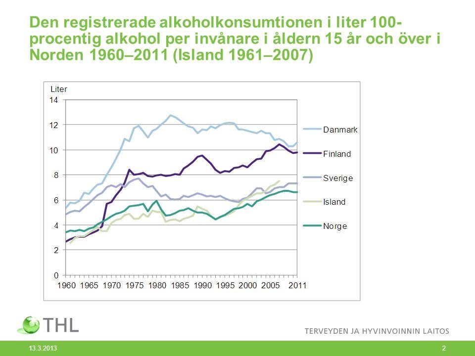Den registrerade alkoholkonsumtionen i liter 100- procentig alkohol per invånare i åldern 15 år och över i Norden 1960–2011 (Island 1961–2007) 13.3.20