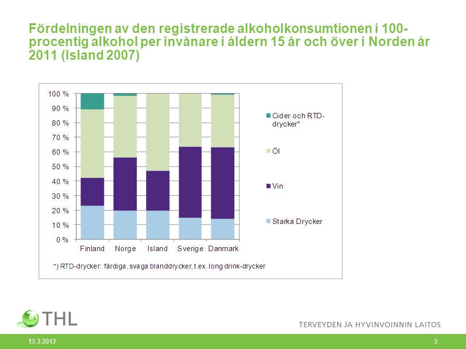 Fördelningen av den registrerade alkoholkonsumtionen i 100- procentig alkohol per invånare i åldern 15 år och över i Norden år 2011 (Island 2007) 13.3
