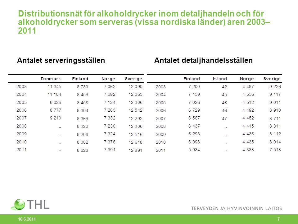 Distributionsnät för alkoholdrycker inom detaljhandeln och för alkoholdrycker som serveras (vissa nordiska länder) åren 2003– 2011 Antalet serveringss