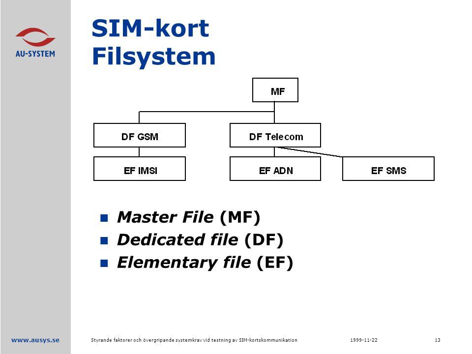 www.ausys.se 1999-11-22Styrande faktorer och övergripande systemkrav vid testning av SIM-kortskommunikation13 SIM-kort Filsystem Master File (MF) Dedicated file (DF) Elementary file (EF)