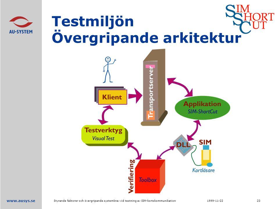 www.ausys.se 1999-11-22Styrande faktorer och övergripande systemkrav vid testning av SIM-kortskommunikation23 Testmiljön Övergripande arkitektur