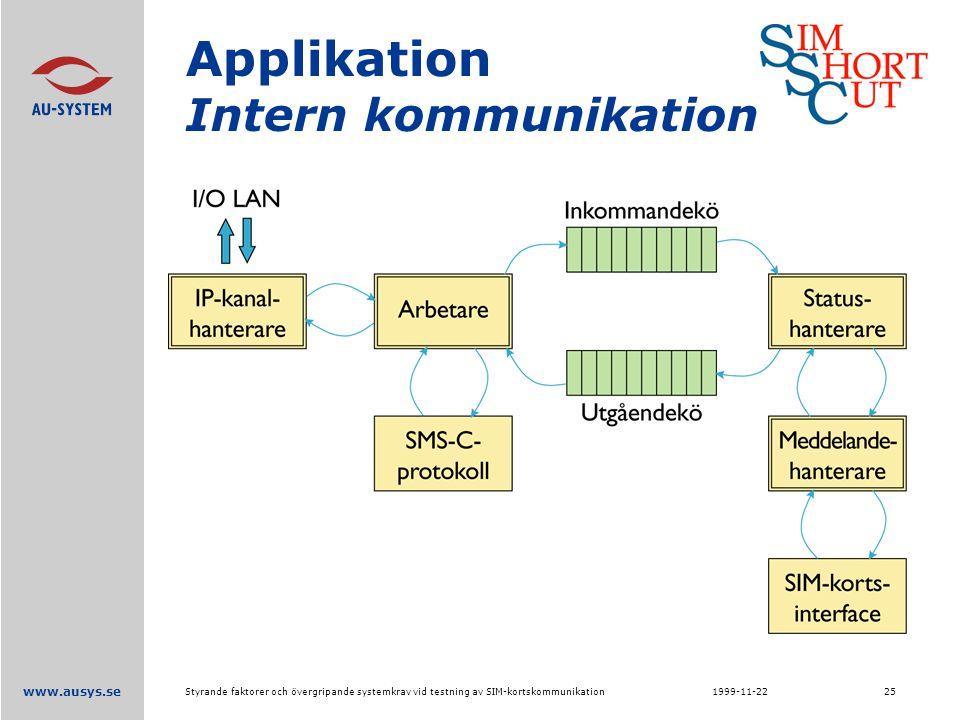 www.ausys.se 1999-11-22Styrande faktorer och övergripande systemkrav vid testning av SIM-kortskommunikation25 Applikation Intern kommunikation