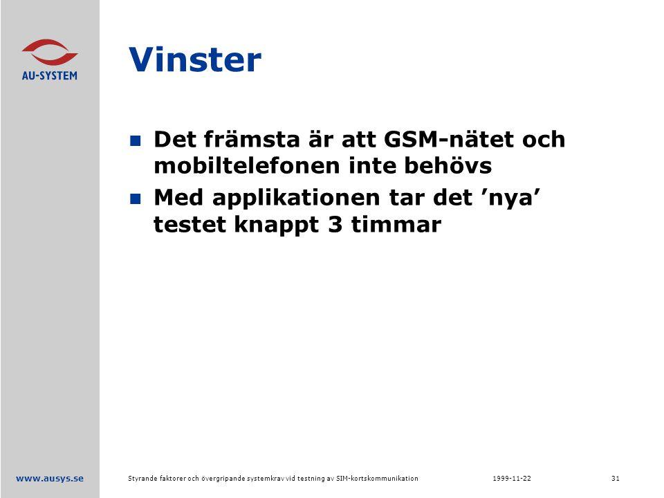 www.ausys.se 1999-11-22Styrande faktorer och övergripande systemkrav vid testning av SIM-kortskommunikation31 Vinster Det främsta är att GSM-nätet och mobiltelefonen inte behövs Med applikationen tar det 'nya' testet knappt 3 timmar