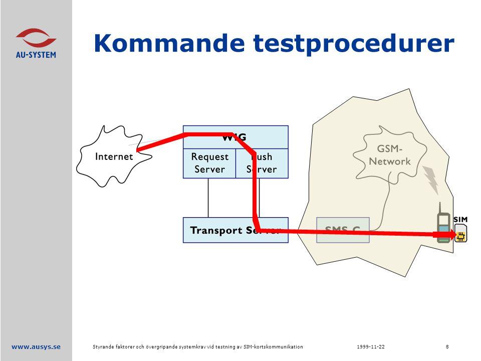www.ausys.se 1999-11-22Styrande faktorer och övergripande systemkrav vid testning av SIM-kortskommunikation8 Kommande testprocedurer