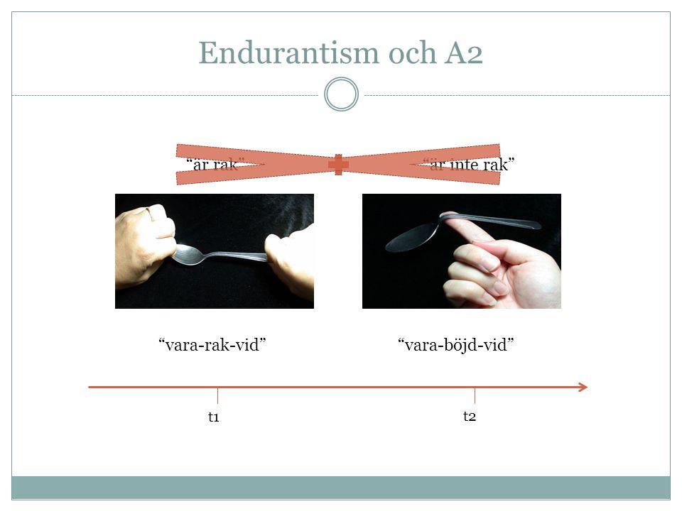 Mot Endurantism Tre invändningar: 1.(D.