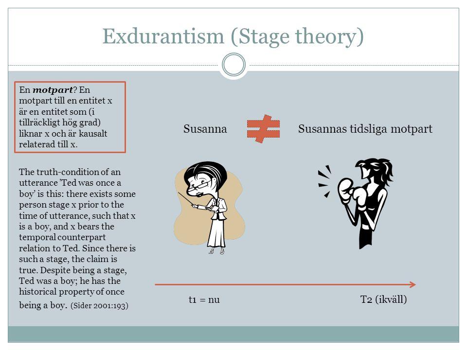 Exdurantism (Stage theory) t1 = nuT2 (ikväll) SusannaSusannas tidsliga motpart En motpart.