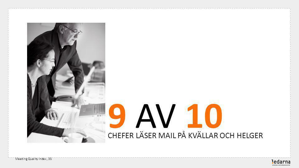 9 AV 10 CHEFER LÄSER MAIL PÅ KVÄLLAR OCH HELGER Meeting Quality Index, 3S