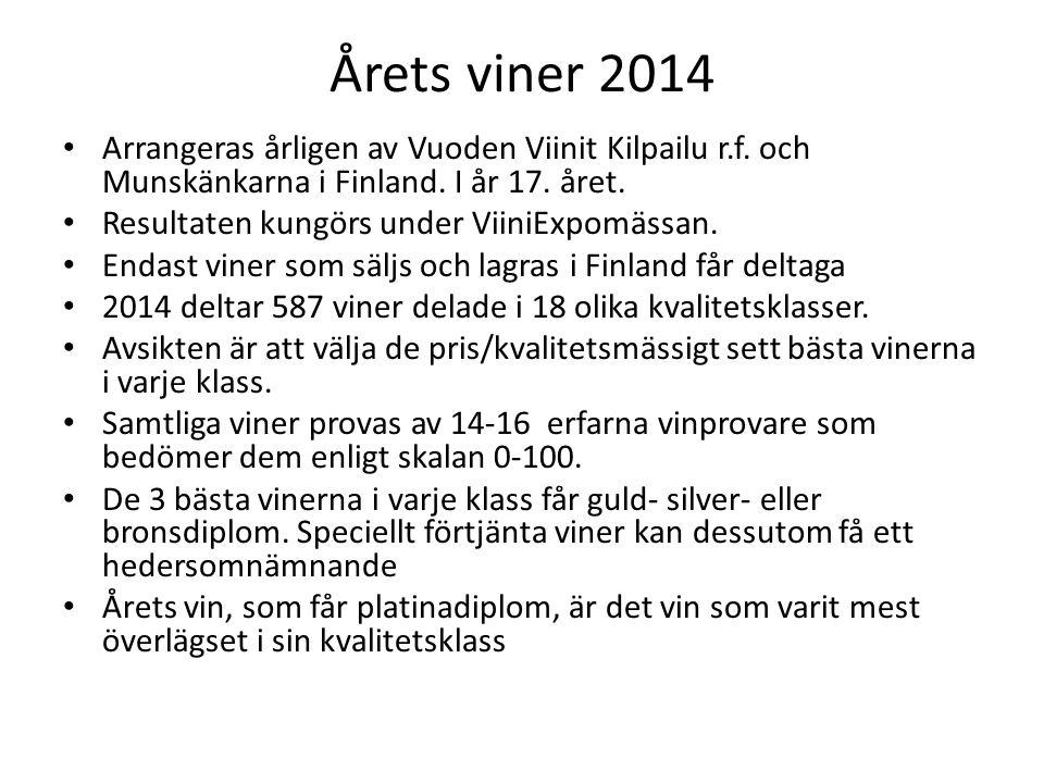 Årets viner 2014 Arrangeras årligen av Vuoden Viinit Kilpailu r.f.