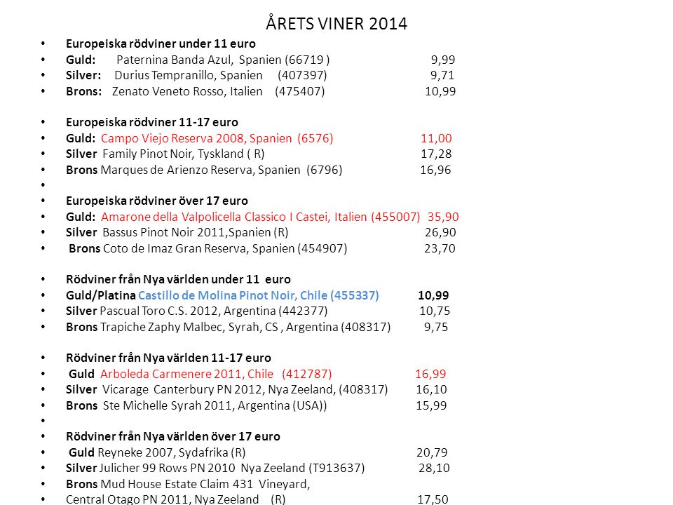 Årets viner 2014 Europeiska vitviner under 11.00 Guld Reserve Naturelle Chardonnay 2012, Frankrike (533967) 10,47 Silver Triade della Campania, 2012, Italien (528427) 9,98 Brons Raimat Castel de Raimat Chardonnay, Spanien (7045) 9,98 Europeiska vitviner över 11 euro Guld Gisselbrecht Riesling G.Cru Muechberg,Frankrike (591987) 19,98 Silver Franck Millet Sancerre 201, Frankrike (565157) 16,89 Brons Riesling Altenberg Wolxheim G.Cru, Frankrike (T947407) 25,00 Vitviner från Nya världen under 11 Guld Bicicleta Riesling 2013, Cono Sur, Chile (582197) 8,98 Silver Santa Digna Gewurtztraminer 2012, Chile (532677) 9,98 Brons Adobe Reserva Gewurtztraminer, Chile (532677)9,96 Vitviner från Nya världen över 11 euro Guld Cono Sur Single Vineyard Block 5 Chardonnay, Chile (538687)12,99 Silver Sileni Cellar Selection S.B., Nya Zeeland (R) 11,60 Brons Villa Maria Cellar Selection Riesling, Nya Zeeland (520827) 17,29 Roséviner (Även BIB) Guld Raimat Abadia Rosé 2012, Spanien (T913447)10,28 Silver Campo Viejo Tempranillo Rosé 2011, Spanien (R) 9,50 Brons Domaine Houchart Rosé 2012, Frankrike (T935577)12,48