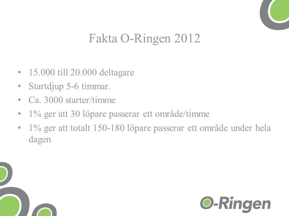 Fakta O-Ringen 2012 15.000 till 20.000 deltagare Startdjup 5-6 timmar. Ca. 3000 starter/timme 1% ger att 30 löpare passerar ett område/timme 1% ger at