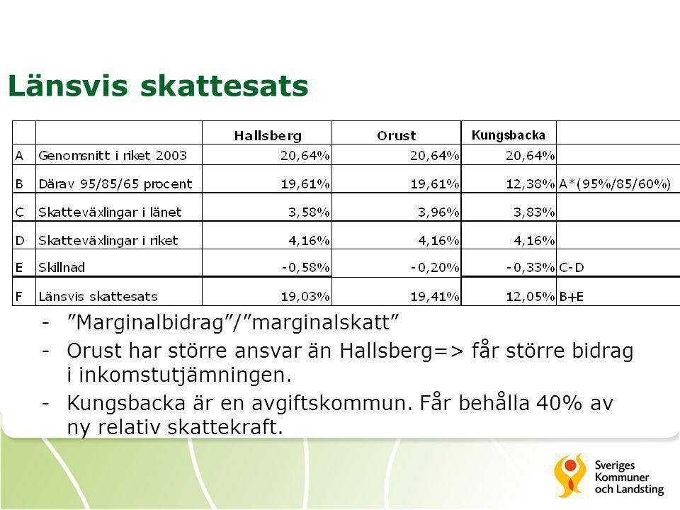 """-""""Marginalbidrag""""/""""marginalskatt"""" -Orust har större ansvar än Hallsberg=> får större bidrag i inkomstutjämningen. -Kungsbacka är en avgiftskommun. Får"""